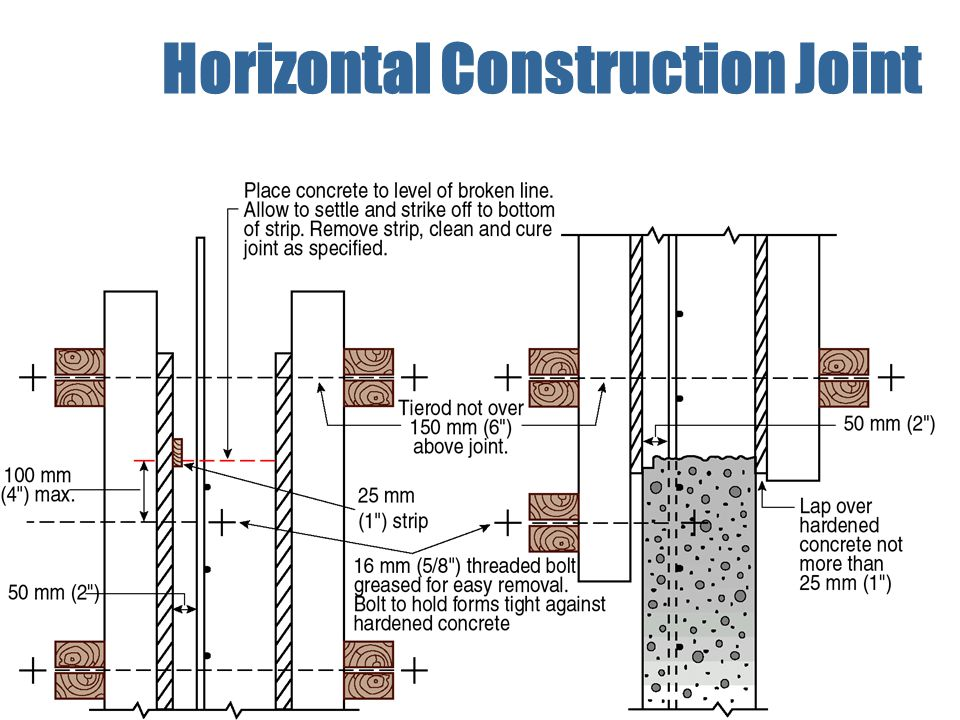 Horizontal Construction Joint