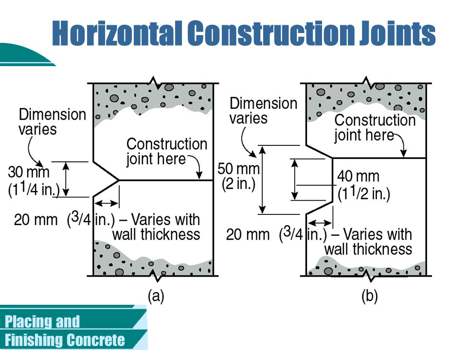 Horizontal Construction Joints