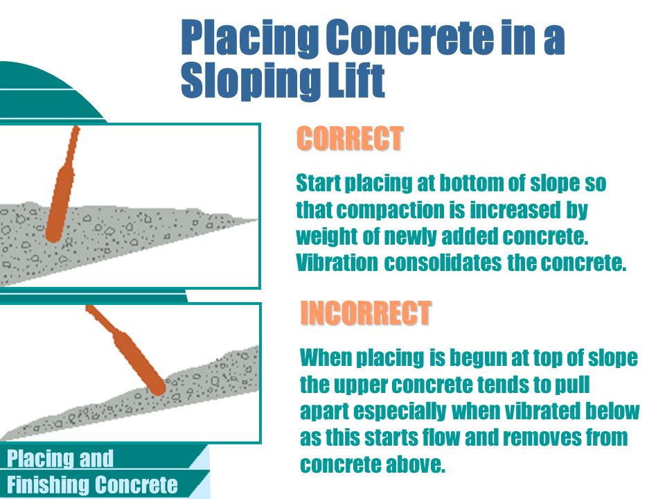Placing Concrete in a Sloping Lift