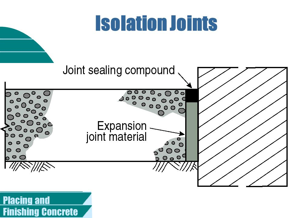 Isolation Joints Placing and Finishing Concrete