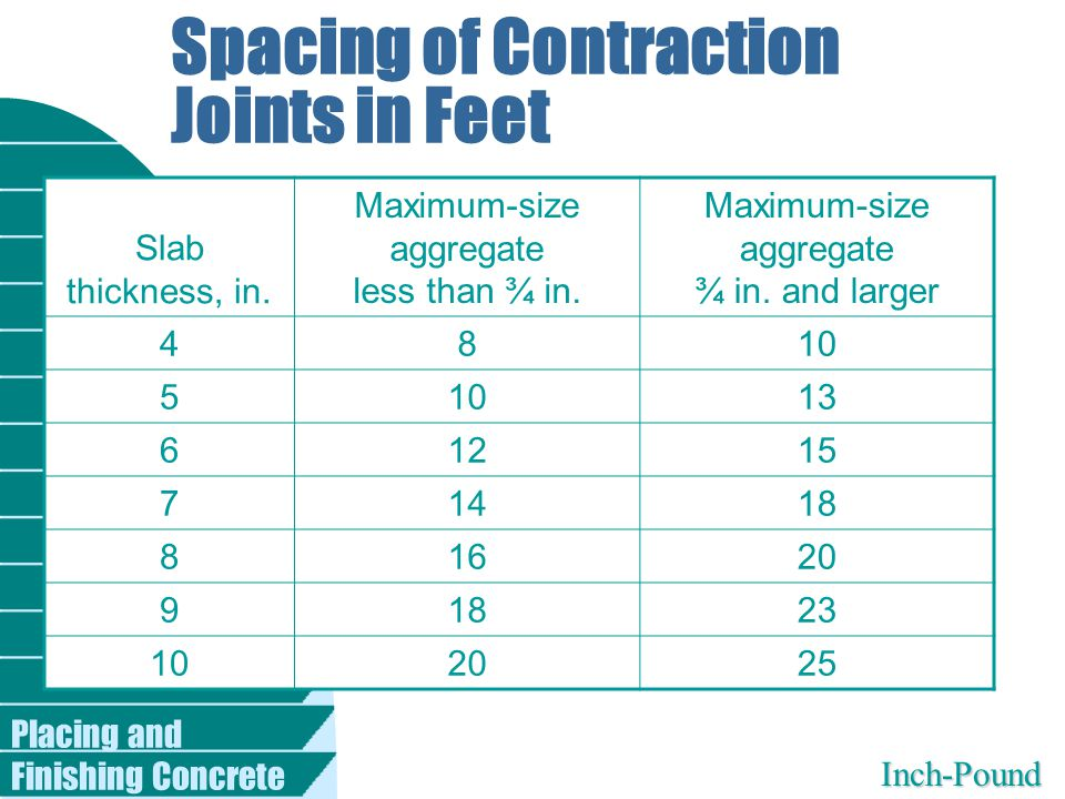 Spacing of Contraction Joints in Feet