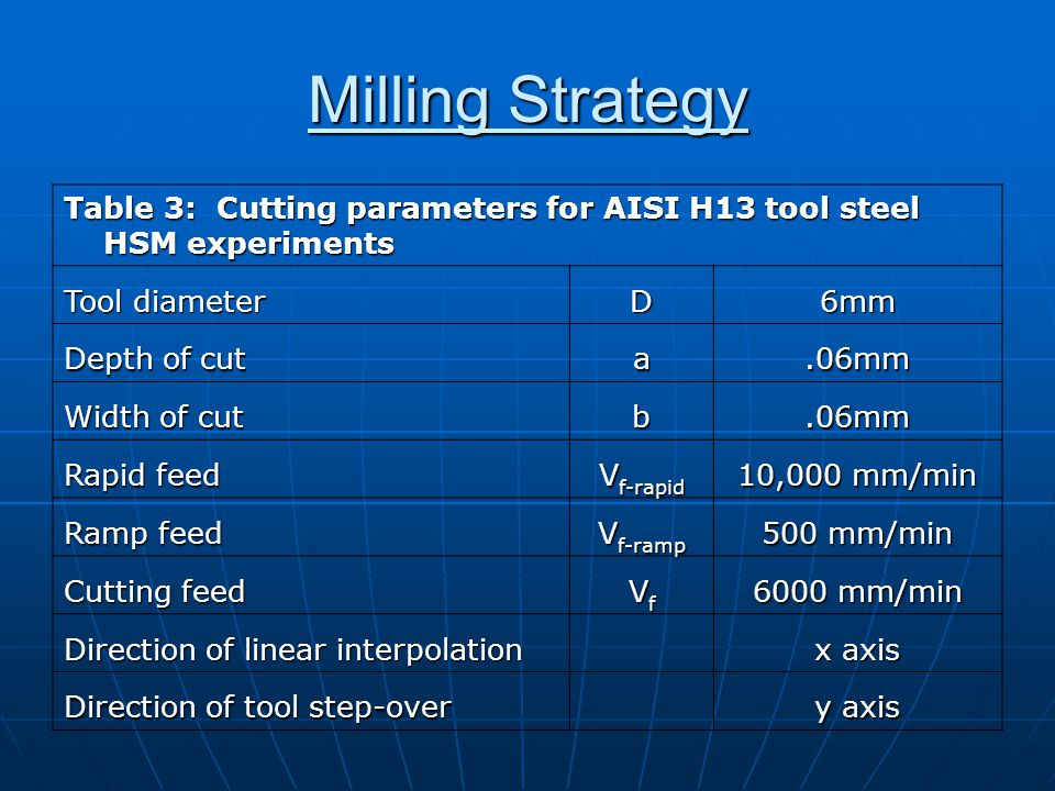 Milling Strategy Table 3: Cutting parameters for AISI H13 tool steel HSM experiments. Tool diameter.