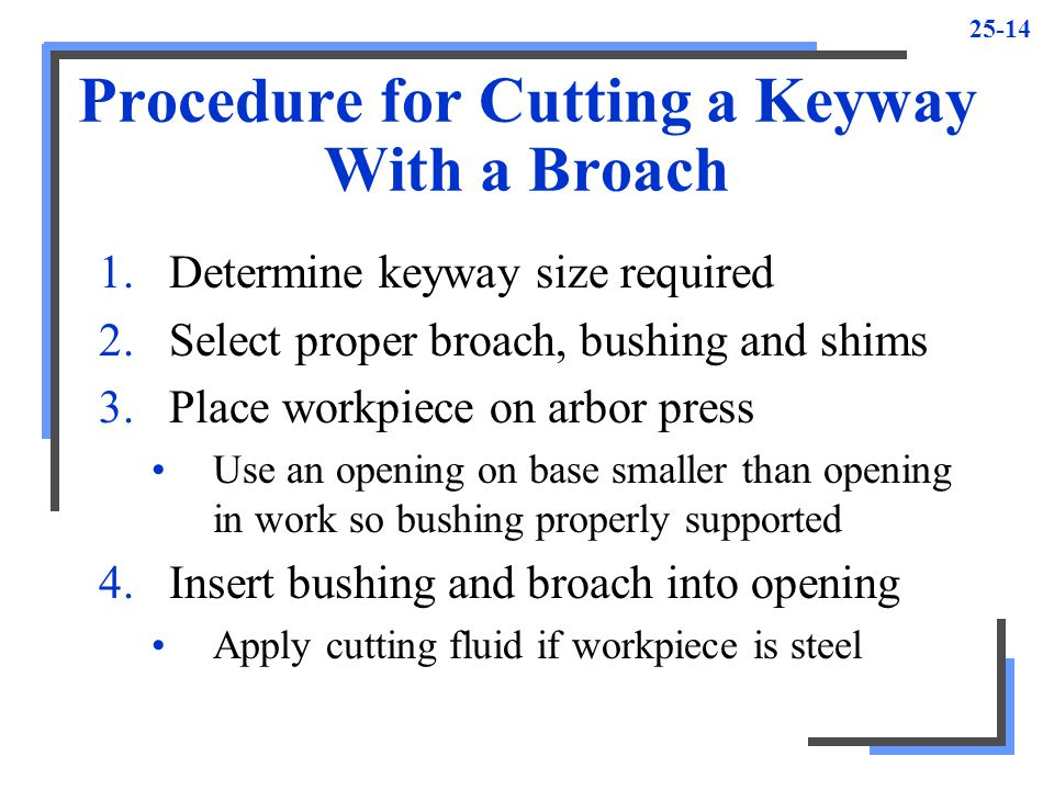 Procedure for Cutting a Keyway With a Broach