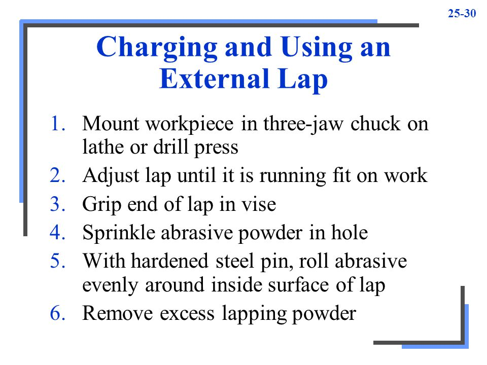 Charging and Using an External Lap