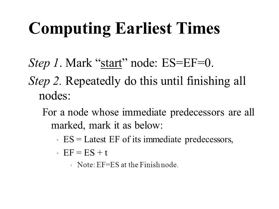 Computing Earliest Times