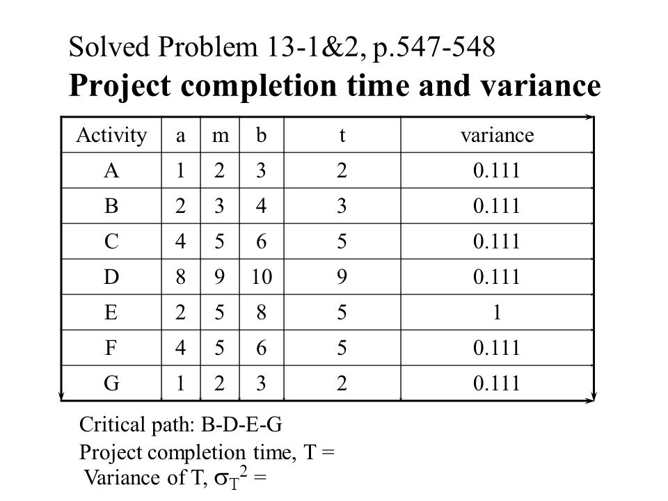 Solved Problem 13-1&2, p.547-548 Project completion time and variance