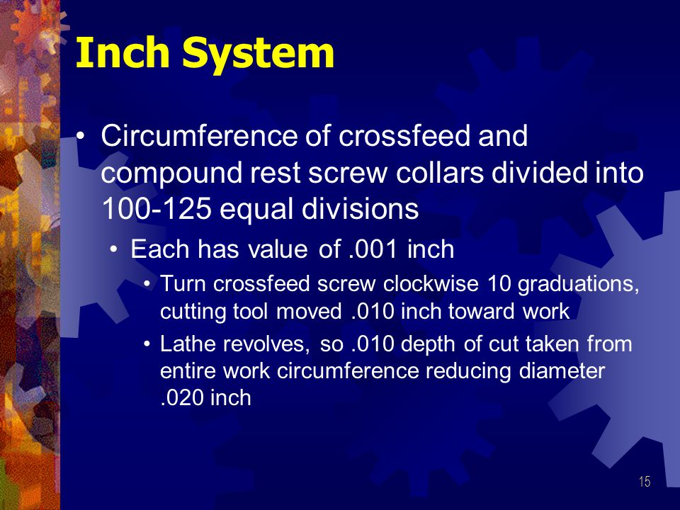 Inch System Circumference of crossfeed and compound rest screw collars divided into 100-125 equal divisions.