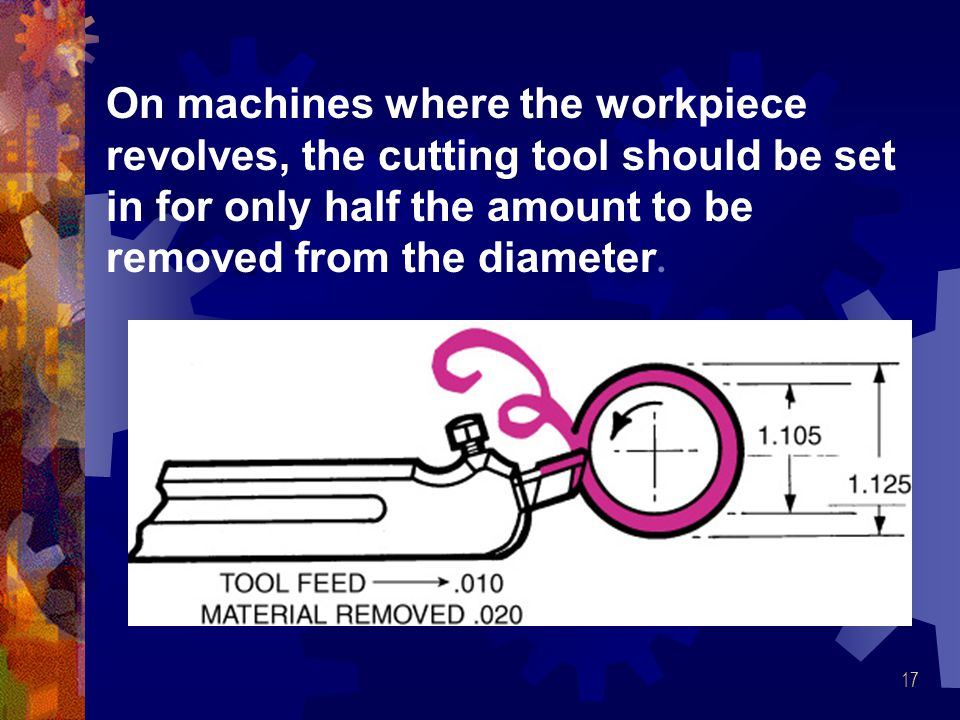 On machines where the workpiece revolves, the cutting tool should be set in for only half the amount to be removed from the diameter.