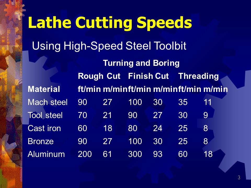 Lathe Cutting Speeds Using High-Speed Steel Toolbit Turning and Boring