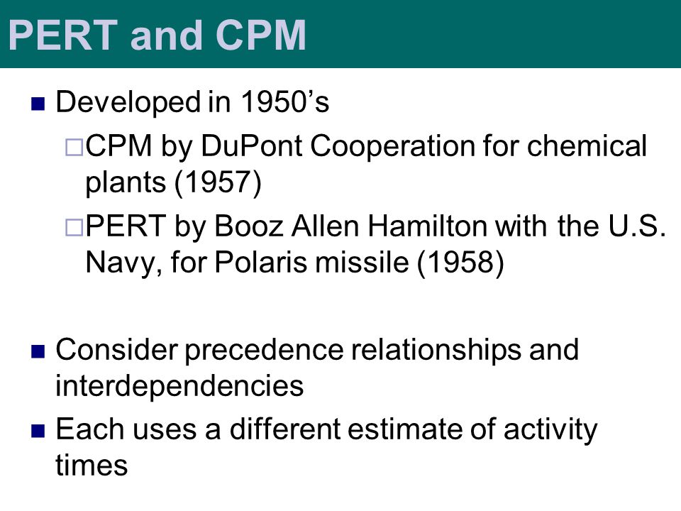PERT and CPM Developed in 1950's