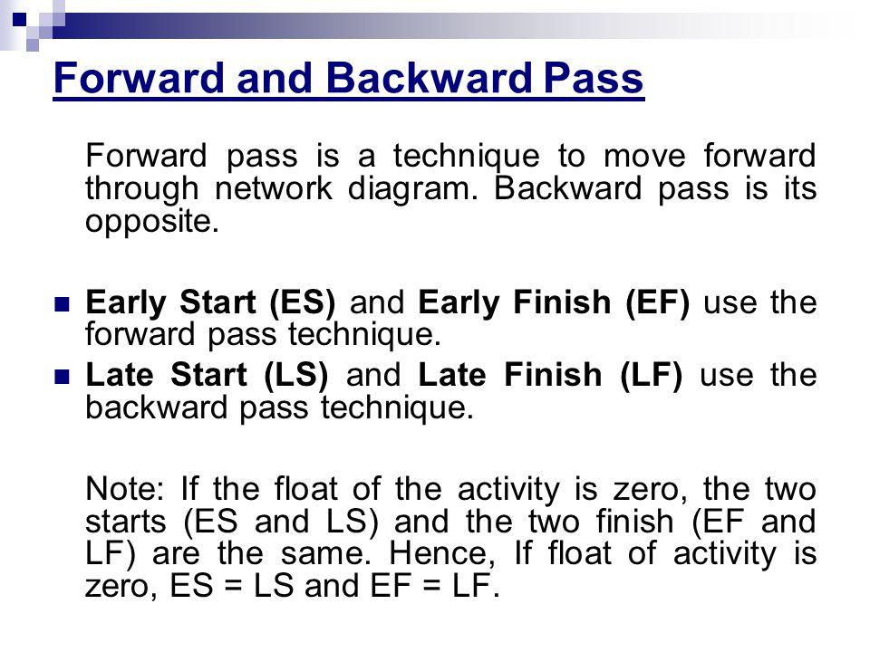 Forward and Backward Pass