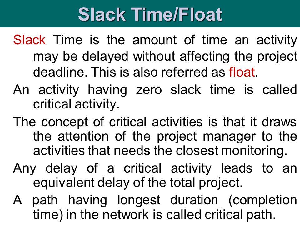 Slack Time/Float