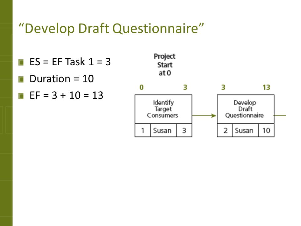 Develop Draft Questionnaire
