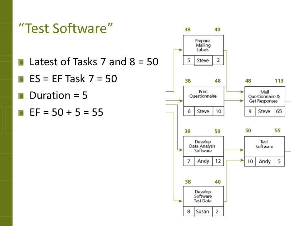 Test Software Latest of Tasks 7 and 8 = 50 ES = EF Task 7 = 50