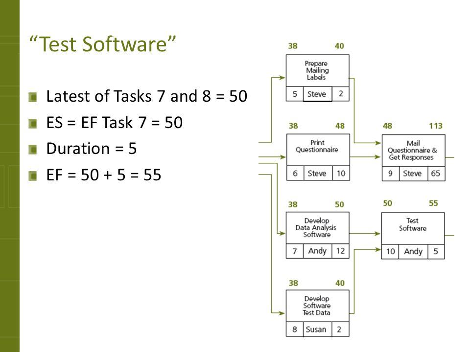 Test Software Latest of Tasks 7 and 8 = 50 ES = EF Task 7 = 50