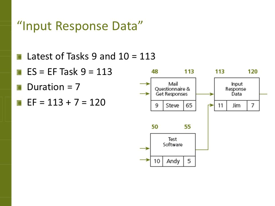 Input Response Data Latest of Tasks 9 and 10 = 113
