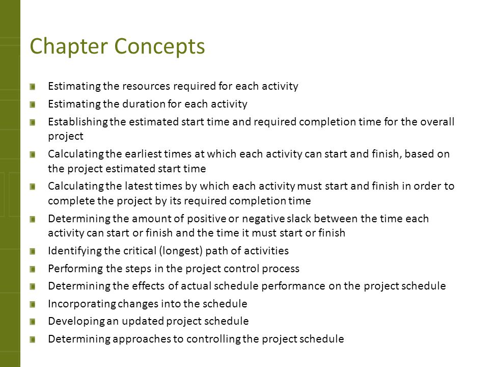 Chapter Concepts Estimating the resources required for each activity