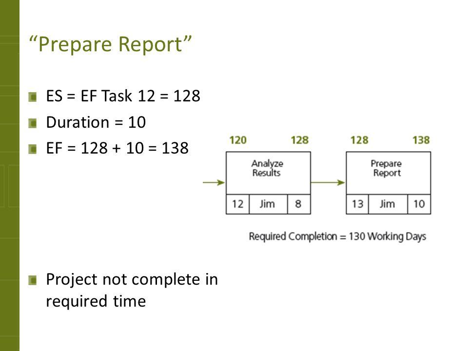 Prepare Report ES = EF Task 12 = 128 Duration = 10