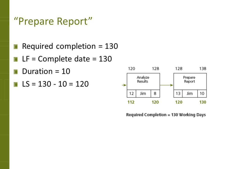 Prepare Report Required completion = 130 LF = Complete date = 130