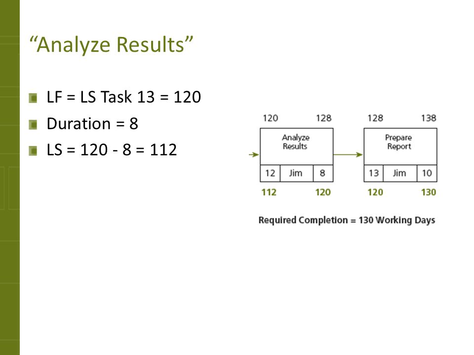 Analyze Results LF = LS Task 13 = 120 Duration = 8