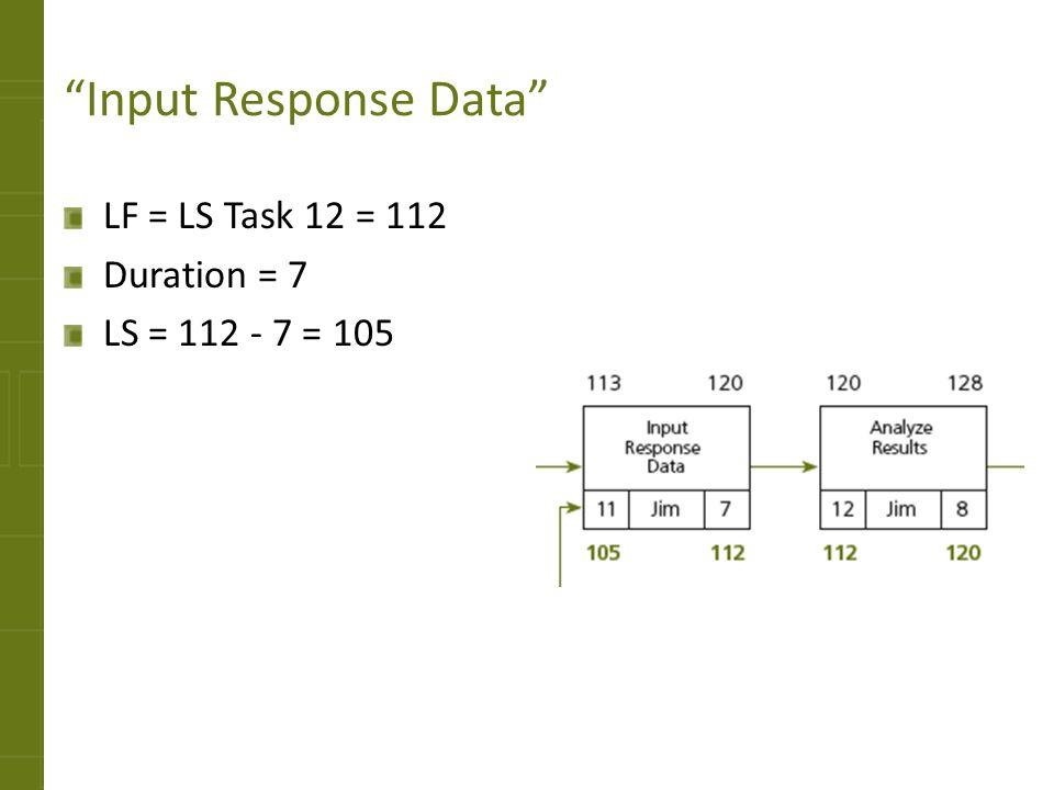 Input Response Data LF = LS Task 12 = 112 Duration = 7