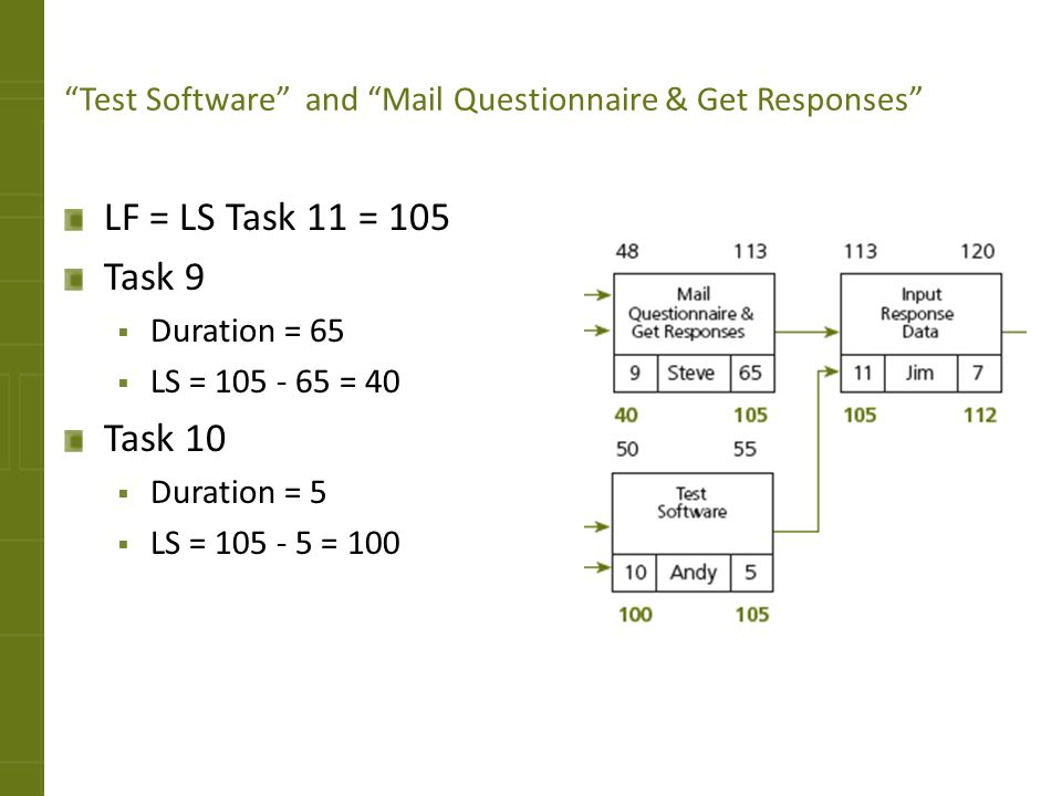 Test Software and Mail Questionnaire & Get Responses