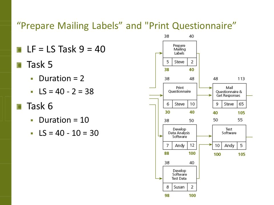 Prepare Mailing Labels and Print Questionnaire