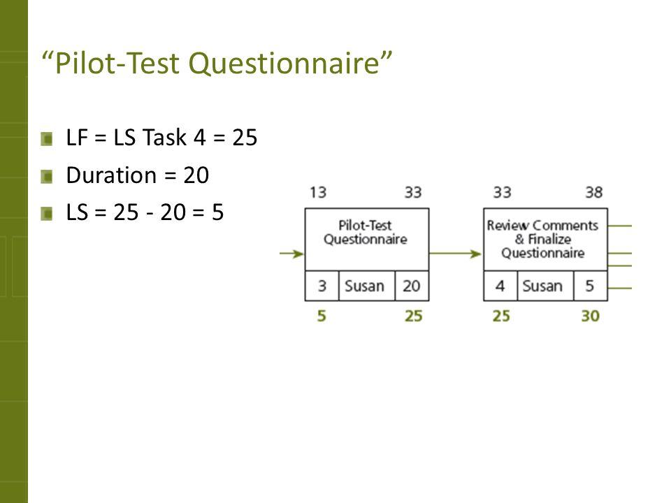 Pilot-Test Questionnaire