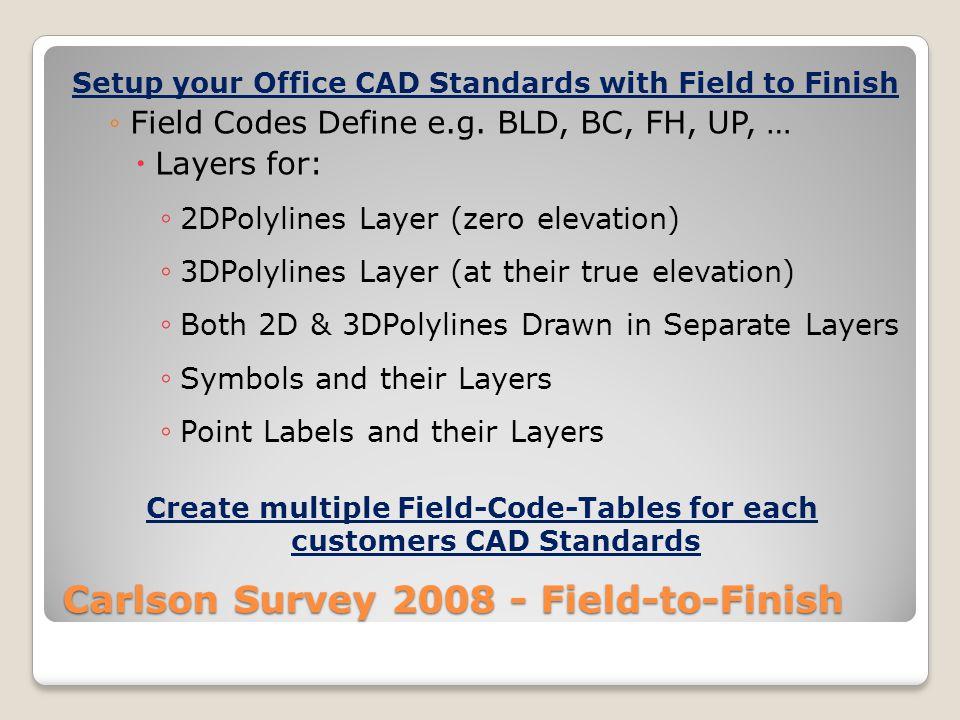 Carlson Survey 2008 - Field-to-Finish