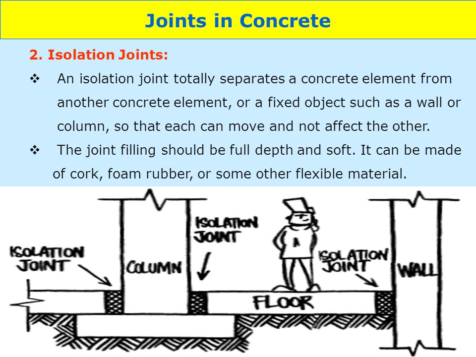 Joints in Concrete 2. Isolation Joints: