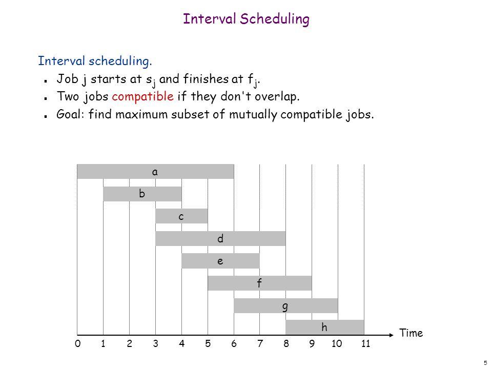 Interval Scheduling Interval scheduling.