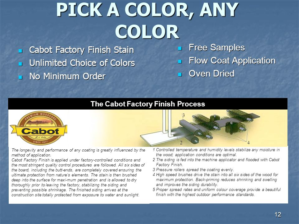 The Cabot Factory Finish Process