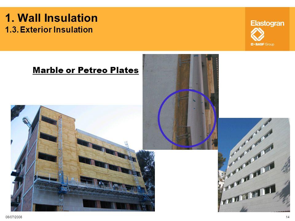 1. Wall Insulation 1.3. Exterior Insulation