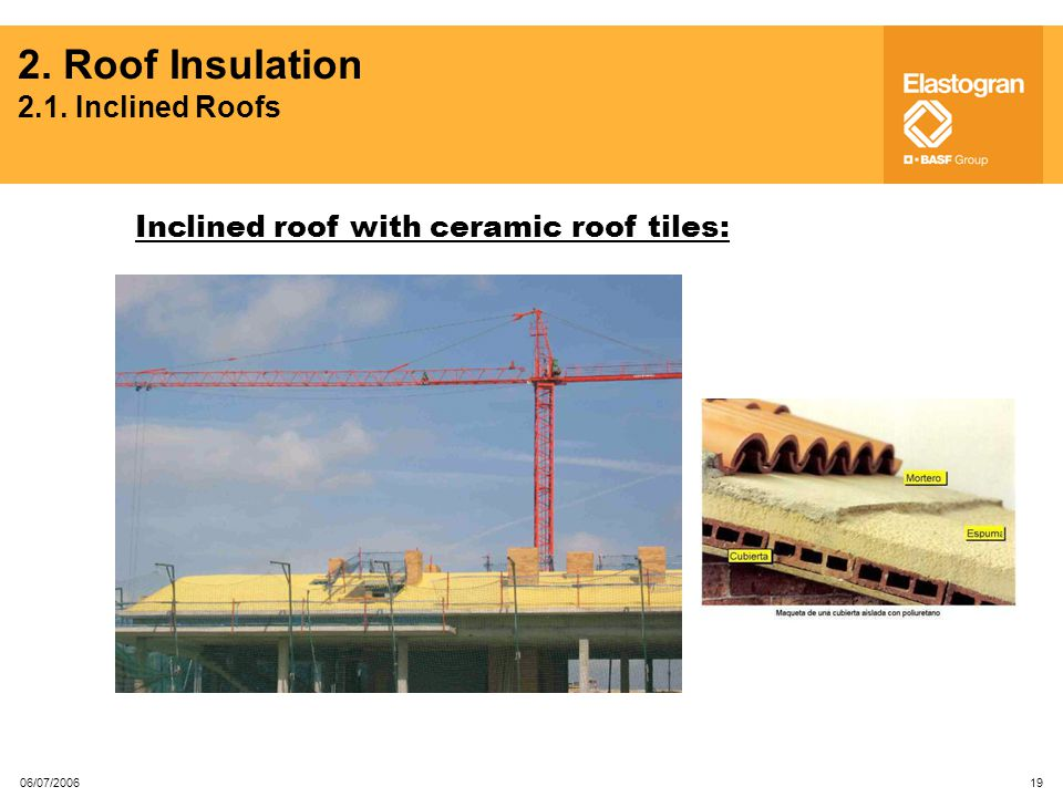 2. Roof Insulation 2.1. Inclined Roofs