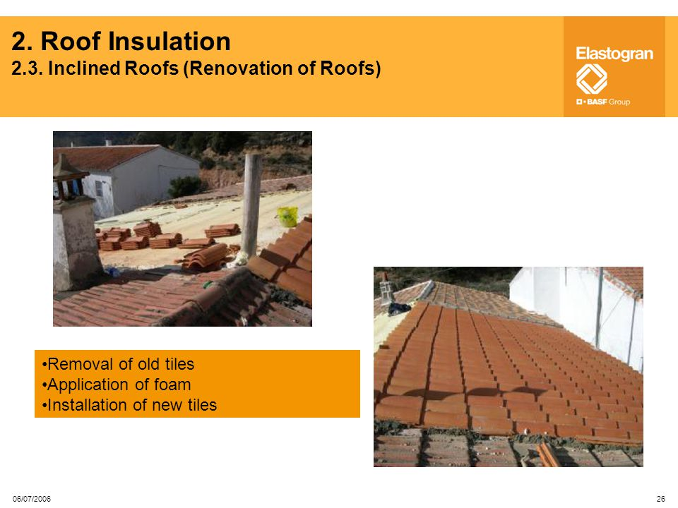 2. Roof Insulation 2.3. Inclined Roofs (Renovation of Roofs)