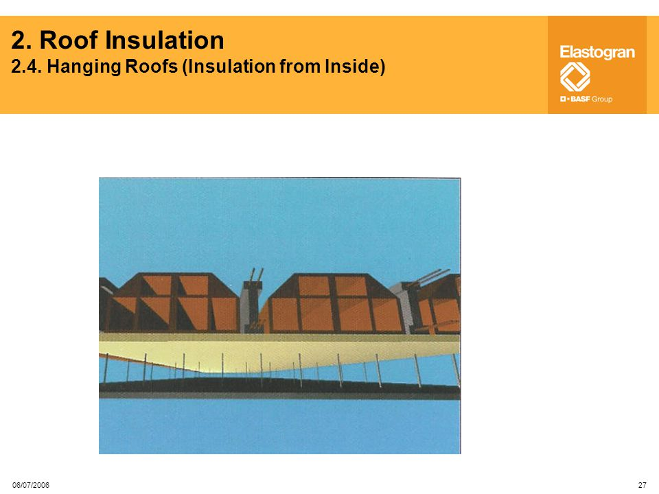 2. Roof Insulation 2.4. Hanging Roofs (Insulation from Inside)