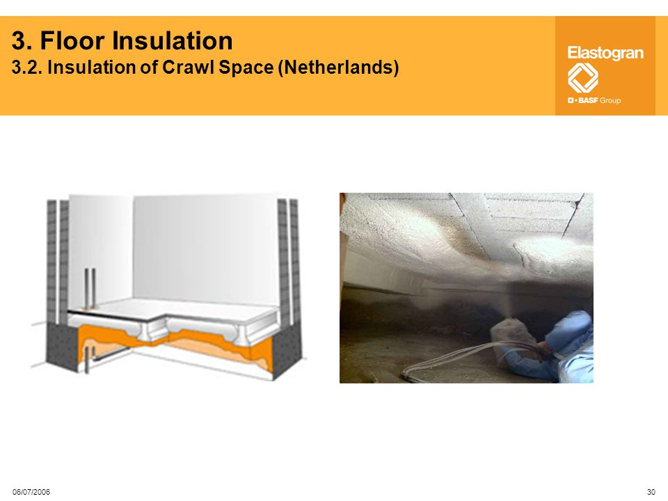 3. Floor Insulation 3.2. Insulation of Crawl Space (Netherlands)