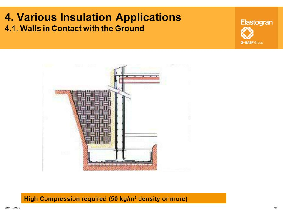 4. Various Insulation Applications 4. 1