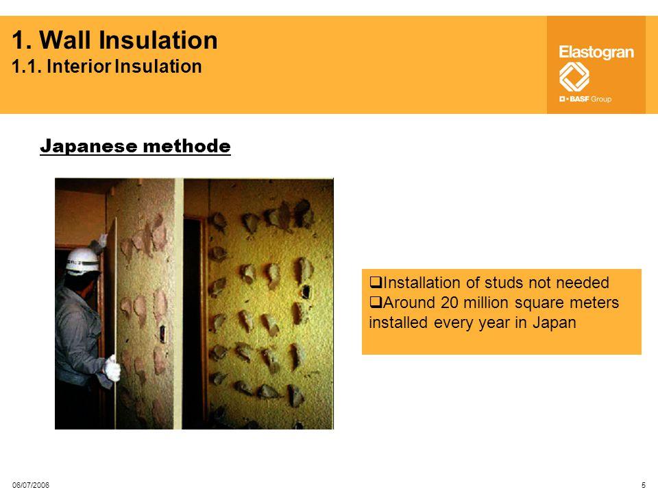 1. Wall Insulation 1.1. Interior Insulation
