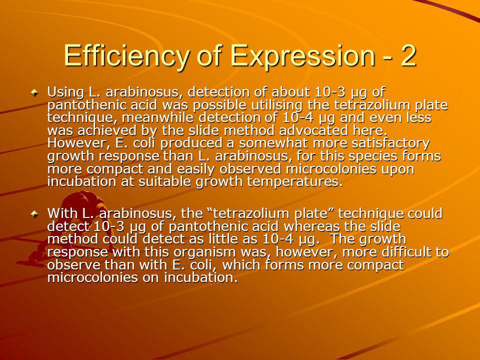 Efficiency of Expression - 2