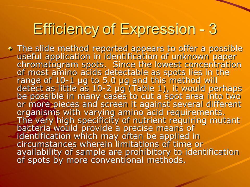 Efficiency of Expression - 3