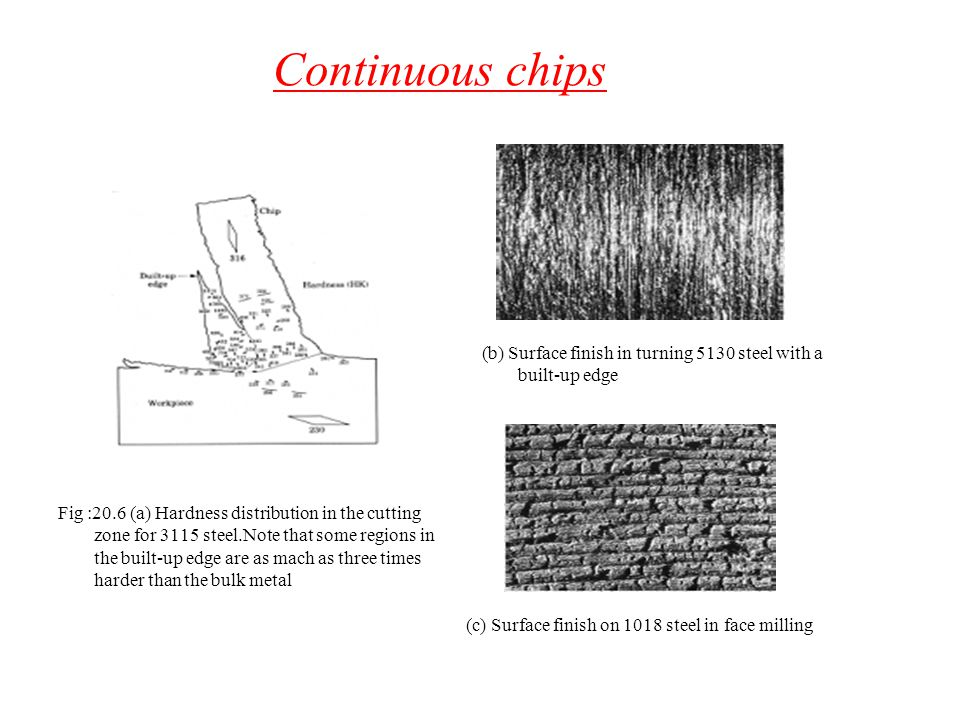Continuous chips (b) Surface finish in turning 5130 steel with a built-up edge.