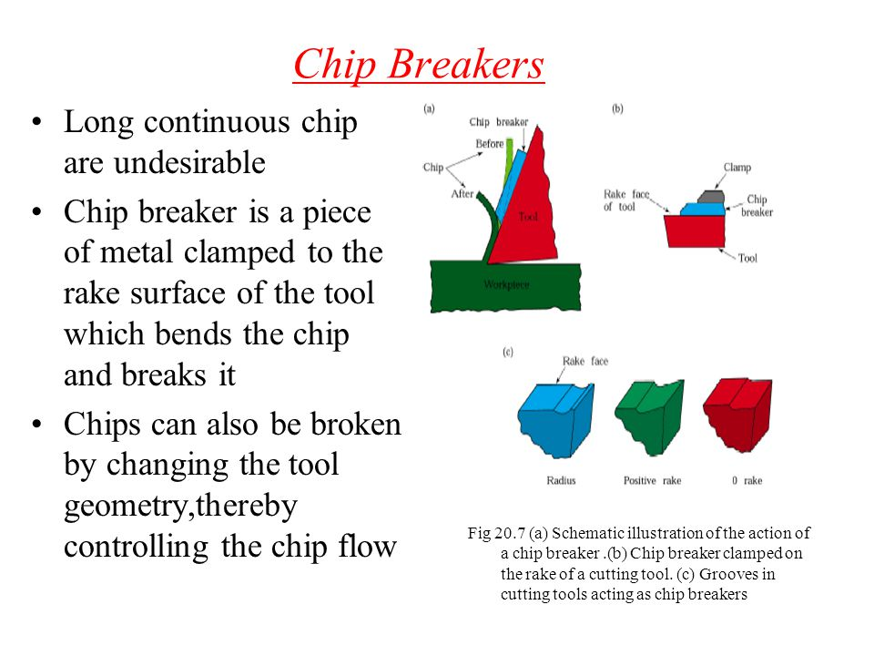 Chip Breakers Long continuous chip are undesirable