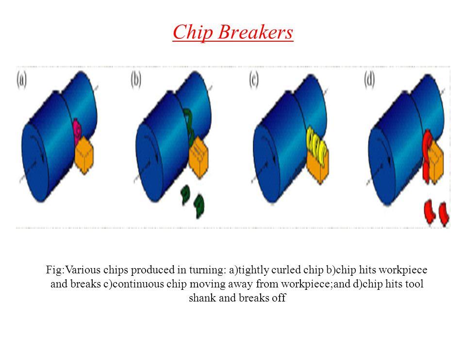 Chip Breakers