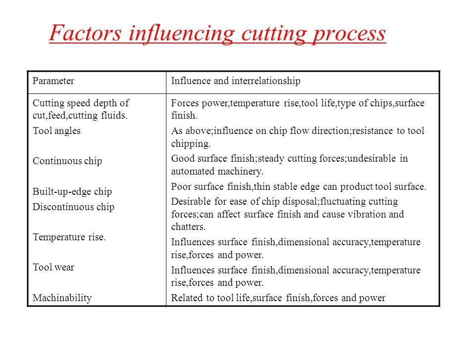 Factors influencing cutting process