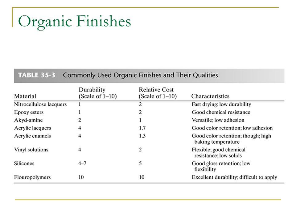 Organic Finishes