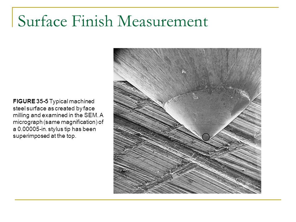 Surface Finish Measurement