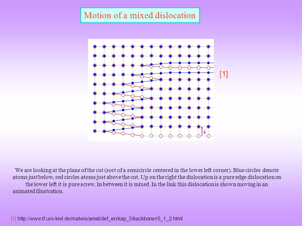 Motion of a mixed dislocation