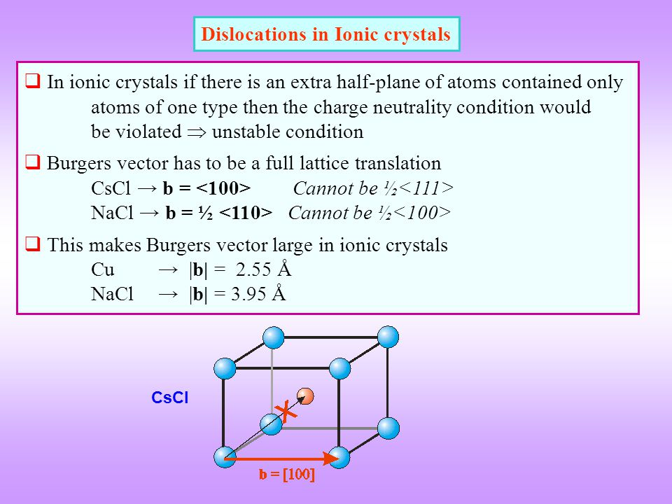 Dislocations in Ionic crystals