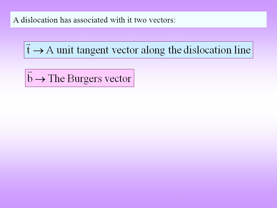 A dislocation has associated with it two vectors: